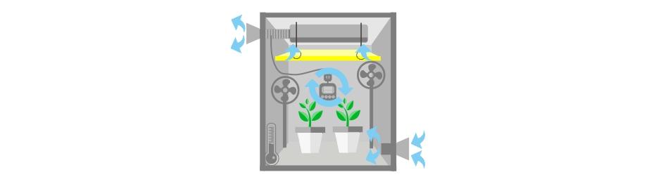 Система вентиляции гроубокса