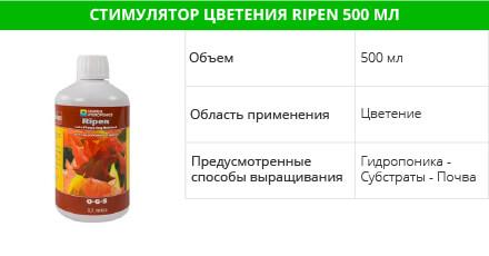 Стимулятор цветения Ripen